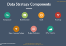 Top 4 steps to transforming data